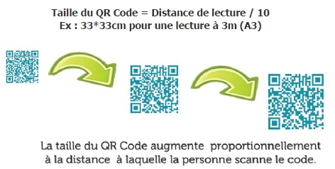 taille-qr-code